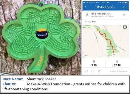 Shamrock Shaker