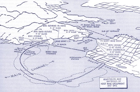 map of defenses