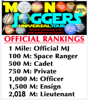 rankings and miles